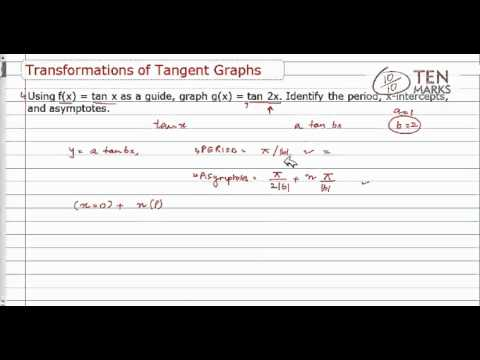 Transformations of Tangent Graphs