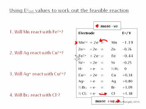 Using Eo values to work out the feasible reaction