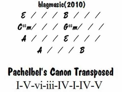 Pachelbel's Canon progression - in all 12 keys