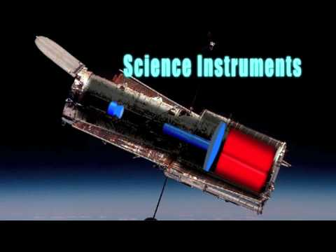 Our World: Hubble History