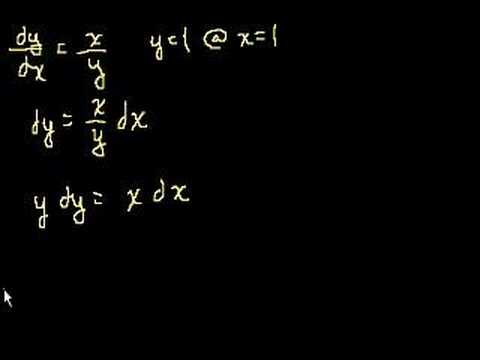 Simple Differential Equations