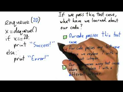 What We Learn Solution  - Software Testing - Udacity