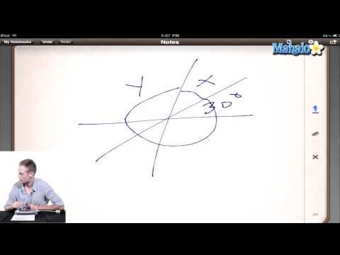 SAT Math Prep Course Question #7