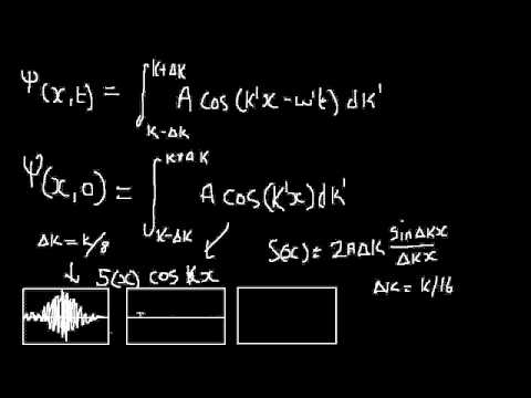 Quantum Mechanics 010 : classical wave theory part 2