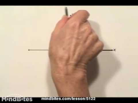 Trig: Trigonometry on the Coordinate Plane -