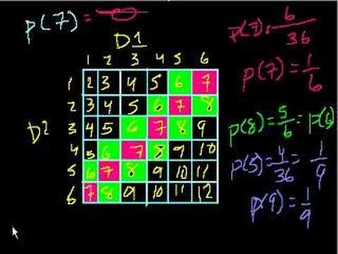Probability (part 5)