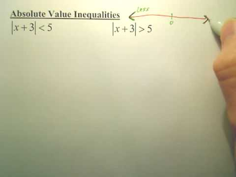 Tricks for Solving Absolute Value Inequalities
