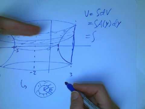 volume-offset-axis-2.avi