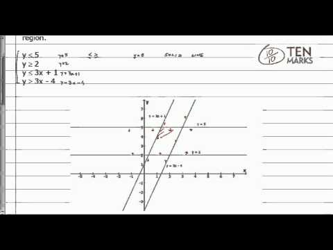 Systems of Inequalities - Geometry Applications