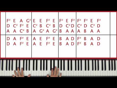♫ EASY - How To Play Look After You The Fray Piano Tutorial Lesson - PGN Piano