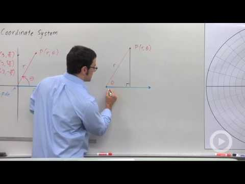 Precalculus - Introduction to Polar Coordinates