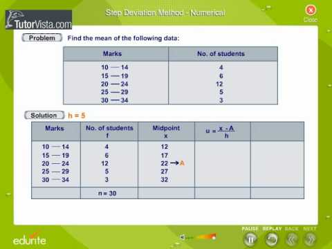 Step Deviation Method Numerical