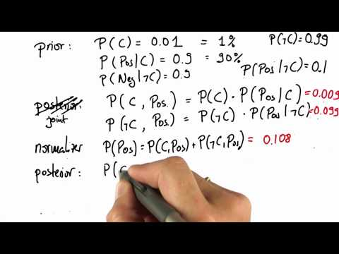 Normalizing 3 - Intro to Statistics - Bayes Rule - Udacity