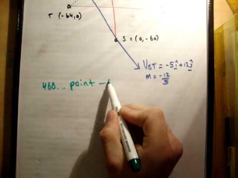 Relative velocity : Minimum distance between 2 points