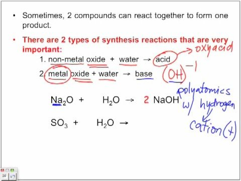 Synthesis Reactions Part 3