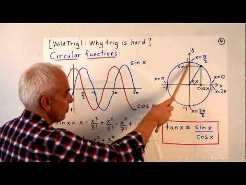 UHG36: Classical spherical trigonometry