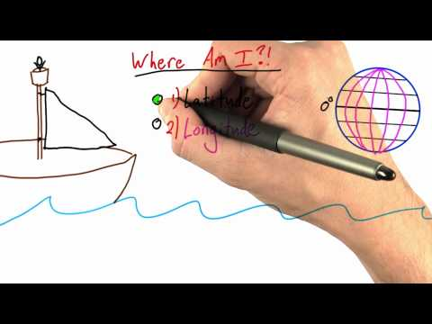 Where Am I Solution - Intro to Physics - Simple Harmonic Motion - Udacity
