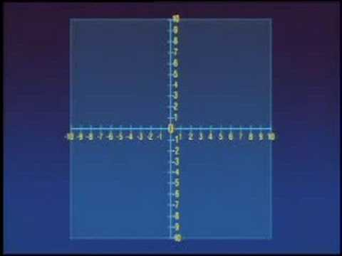 Real World: Rectangular Coordinate System