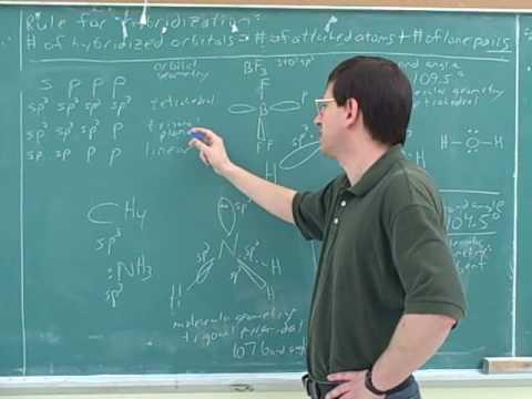 Orbital hybridization. Sigma and pi bonds (4)