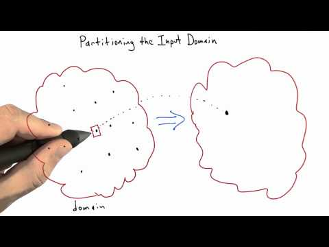 Partitioning the Input Domain - Software Testing - Coverage Testing - Udacity