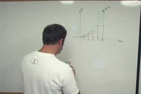 Riemann Sums, Finite Sums, and Integrals Part 1