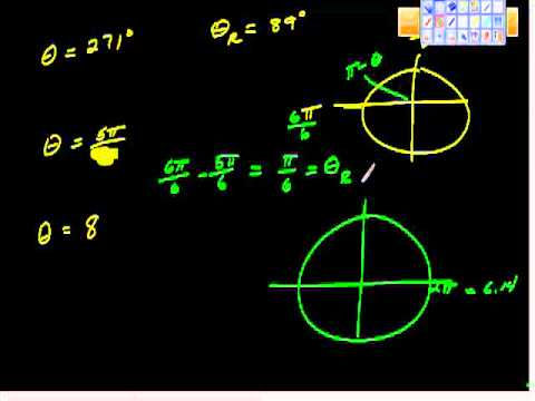Theorem on Reference Angles