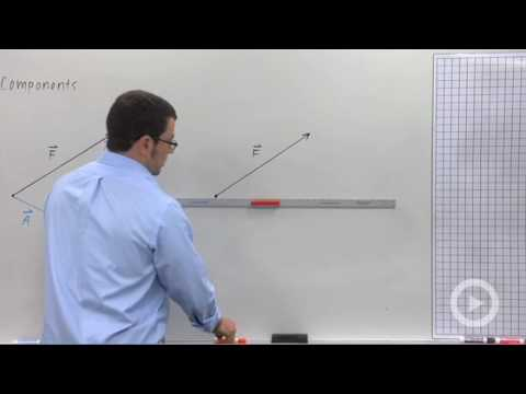 Precalculus - Components of a Force
