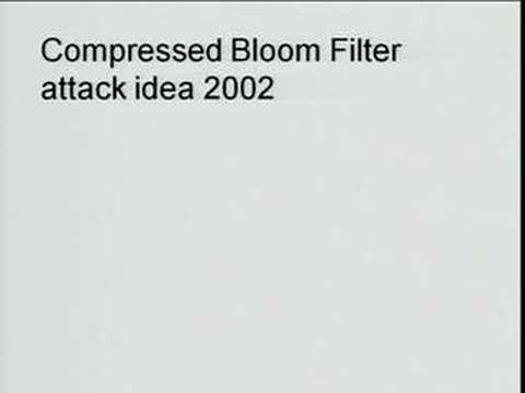 The Bloom filter