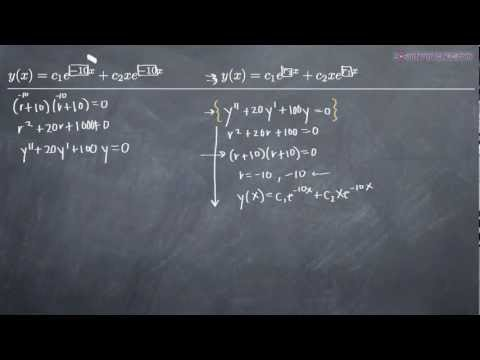 Second-Order Differential Equations - Working Backwards