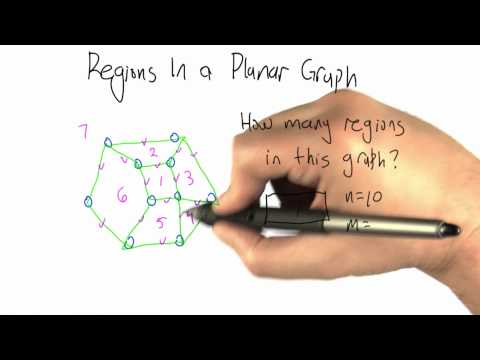 Regions in a planar graph Solution - Algorithms - Graphs - Udacity