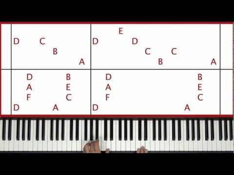 ♫ ORIGINAL - How To Play La Valse d'Amelie Yann Tiersen Piano Tutorial Lesson - PGN Piano
