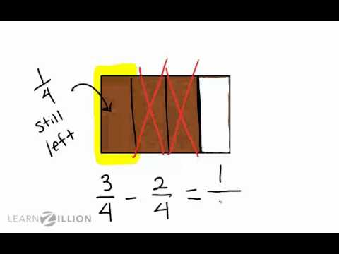 Subtract fractions with like denominators starting from less than 1 whole - 4.NF.3