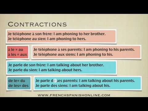Possessive Pronouns in French