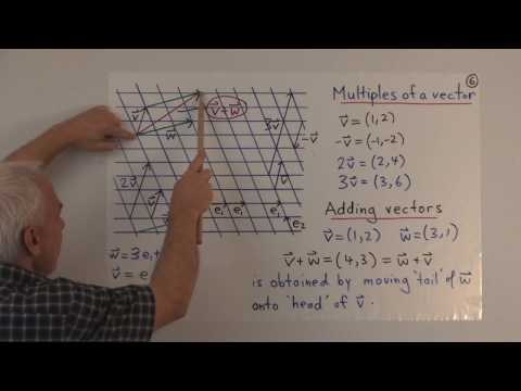 WildLinAlg1c: Introduction to Linear Algebra (cont.)