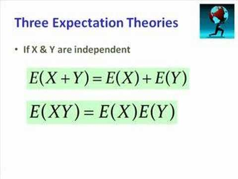 Six Theories about Random Variables