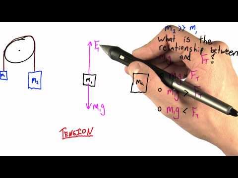 Tension Solution  - Intro to Physics - What causes motion - Udacity