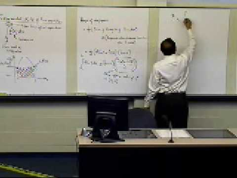 Trapezoidal Rule: Derivation