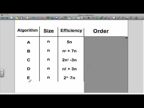 Order/Efficiency/Run-time of an algorithm (Decision Maths 1)