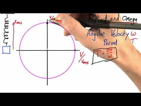 Period and Omega - Intro to Physics - Simple Harmonic Motion - Udacity
