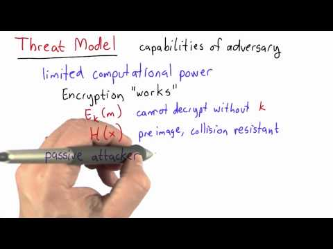 Threat Model - CS387 Unit 5 - Udacity