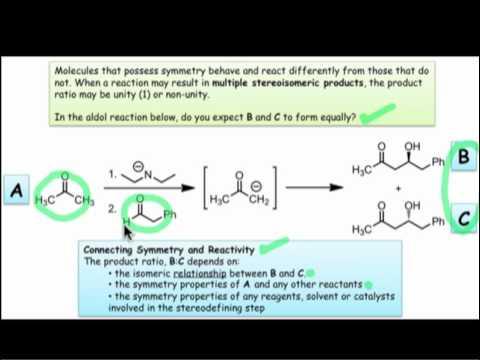 Symmetry, Stereochemistry & Reactivity: An Introduction