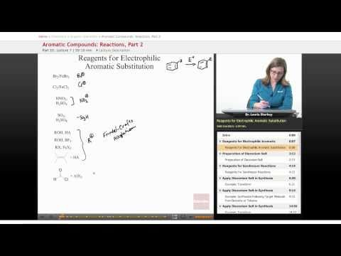 Organic Chemistry: Aromatic Compound Reactions (Reagents)