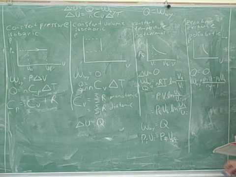 Physics: Thermodynamic processes (5)