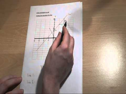 y=mx+c, the trick to easily finding the equation of a line - GCSE maths revision
