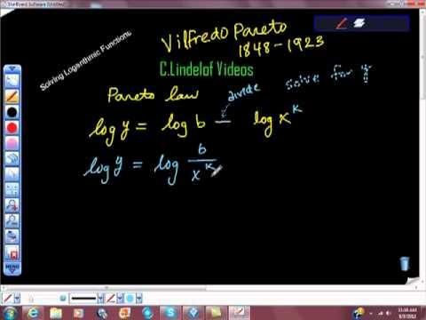 Solving a Logarithmic Function Vilfredo Pareto