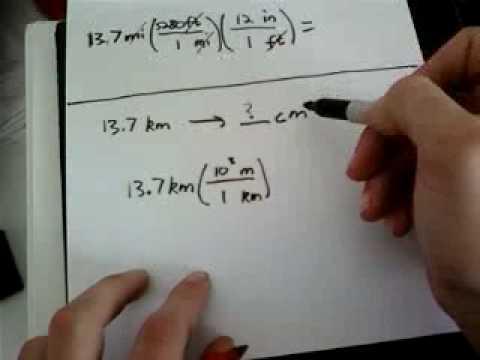 Prefix Multipliers