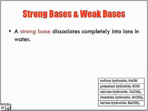 Strong and Weak Acids & Bases Lecture
