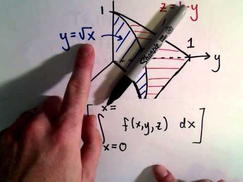 Triple Integrals, Changing the Order of Integration, Part 2 of 3