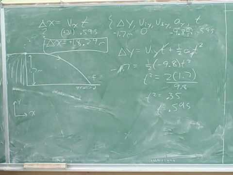 Physics: Two-dimensional projectile motion (6)