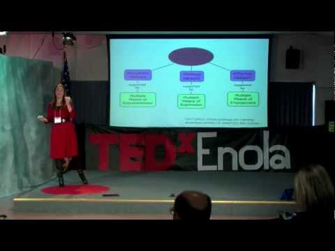 Who am I? Or better said... What is my passion? Elizabeth Panek at TEDxEnola